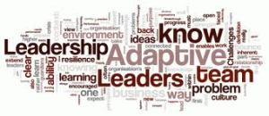 Adaptive Leadership Wordle