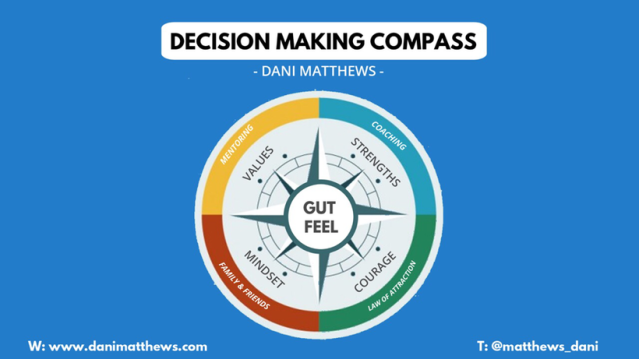 Decision Making Compass